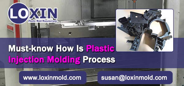 Must-know-How-Is-Plastic-Injection-Molding-Process