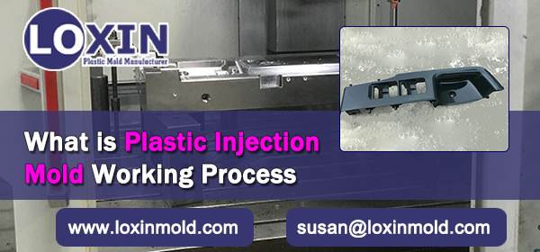 What-is-Plastic-Injection-Mold-Working-Process